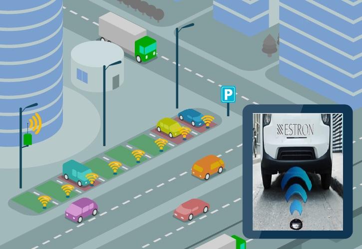 Akıllı park ekranları, şehirde boş olan park alanlarını göstererek park yeri ararken oluşan trafik sıkışıklığını azaltabilir. AVM ve kapalı otoparkı bulunan yerlerde boş park yerini ışıklı ikaz lambaları ile gösterip, ana ekranlarda sürücüleri doğrudan boş park yerine yönledirilmektedir, Lora akıllı park sistemi ile kablo çekimine ihtiyaç duymadan avm otoparklarına kurulum yapılabilmektedir.